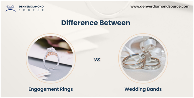 Difference between Engagement Rings and Wedding Bands